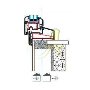 Hollanda netherlands nl icten pervazli kasa montaj damlalikli pencere kanat profili Agaoglu Egepen Deceuninck Gealan PVC pencere kapi sistemleri