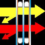 Isicam sinerji 3+ Agaoglu Egepen Deceuninck Gealan PVC pencere kapi sistemleri