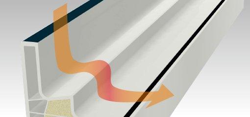 kubus-temizlik-cam-pencerede-yenilik-agaoglu-winlife-gealan-pvc-pencere-kapi-sistemleri